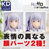 【A】手办 角川精选LIGHT! Re:从零开始的异世界生活 艾米莉娅(日版) 427796